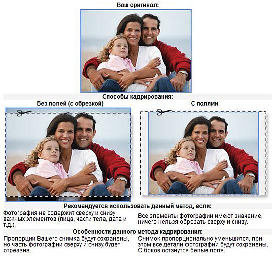как распечатать без полей фото